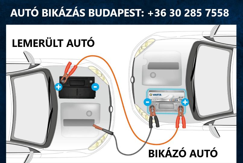 Autó bikázás Budapest